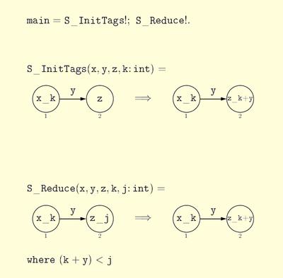 The P versus NP Problem - Clay Mathematics Institute